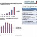 DAIMH Transitie Factsheet